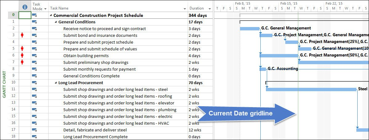 Microsoft project quick tip display a status date gridline in the you can see a green current date gridline displayed on 02 18 15 in the gantt chart view shown in microsoft project 2013 in the following figure ccuart Images