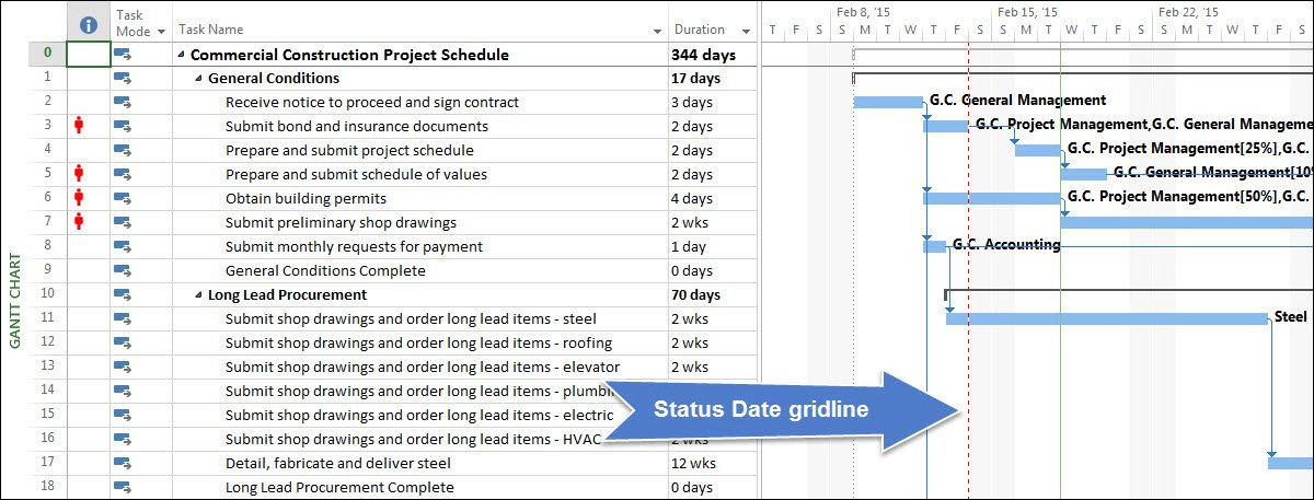 Microsoft Project Quick Tip: Display a Status Date Gridline in the ...