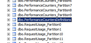 Capturing performance counters for sharepoint and project for Couter definition
