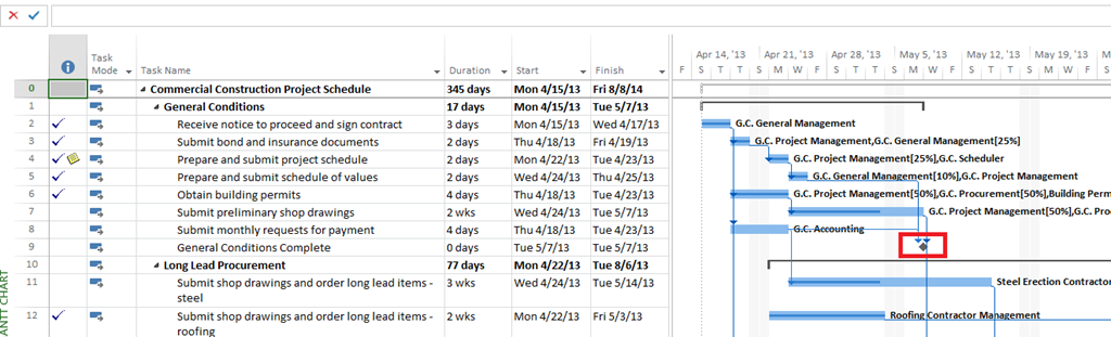 adding complete to milestones in the gantt chart epma blog