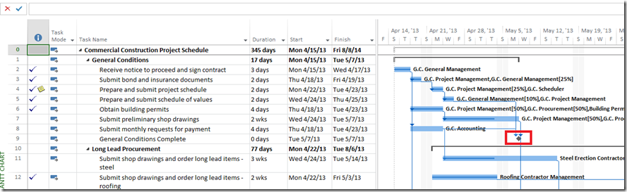 adding  complete to milestones in the gantt chart