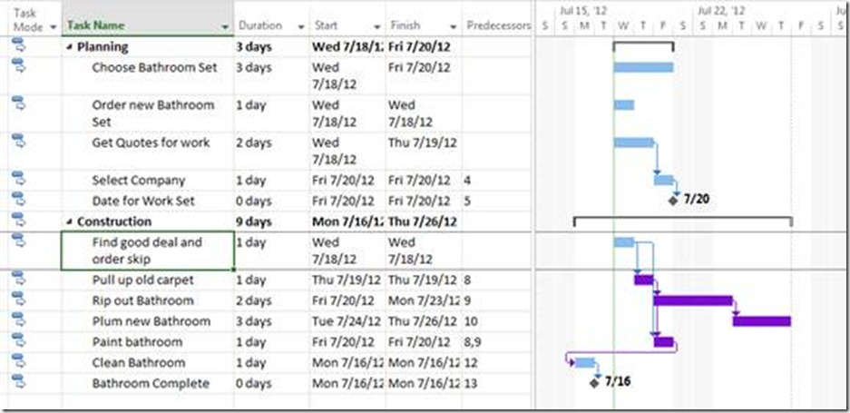 Task Path Highlighting in Microsoft Project 2013 | Project