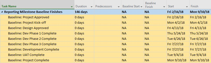 Project schedule with Reporting Baseline Milestones
